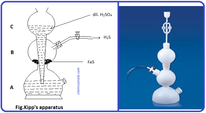 hydrosulfuric acid