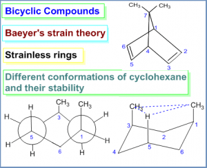 alicyclic compounds