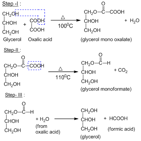 Laboratory preparation of anhydrous formic acid