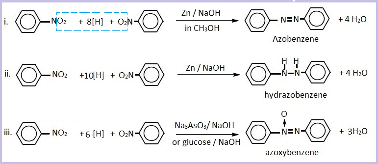 Reduction of nitrobenzene in alkaline (basic) medium